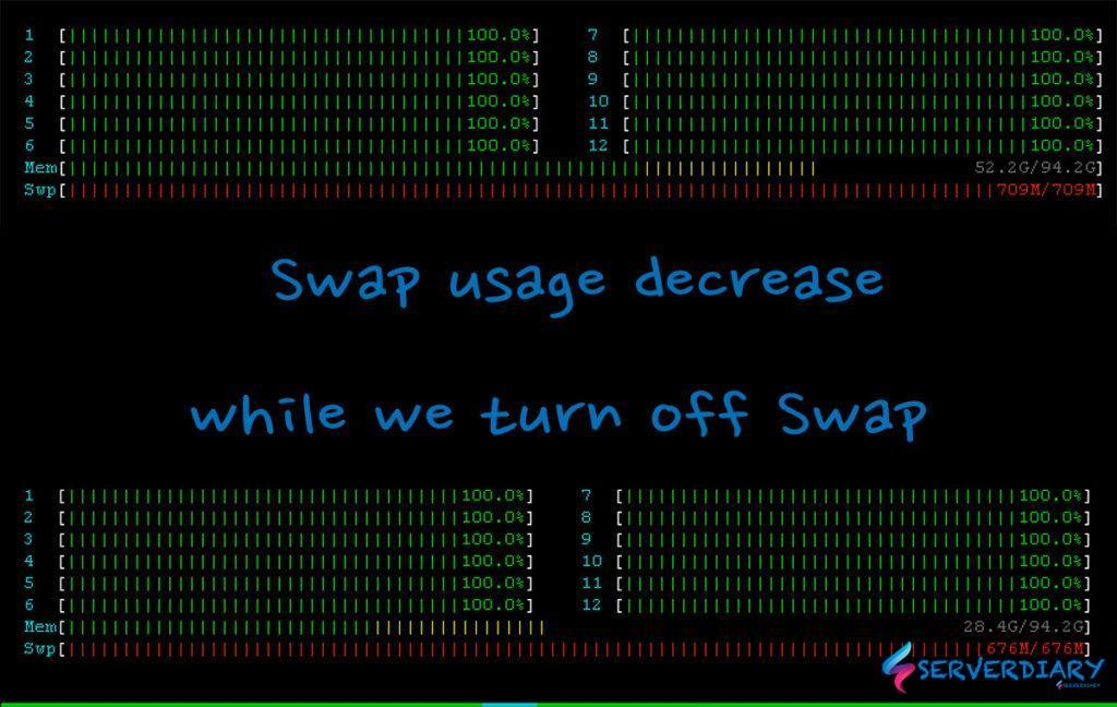 Swap usage decrease when we run command swap off