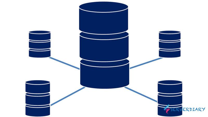 How to Avoid MariaDB Galera Cluster stalls on ALTER