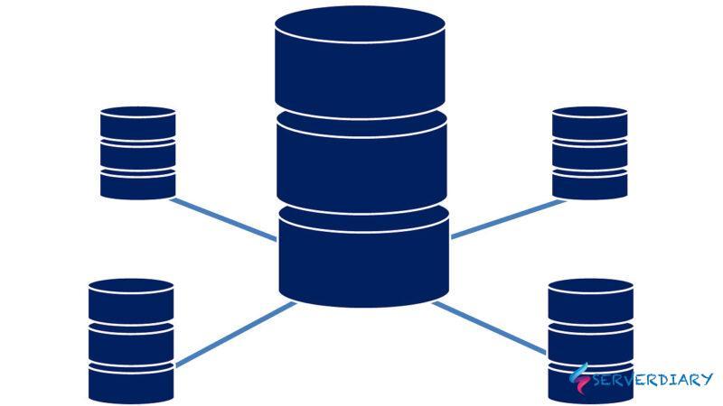 MariaDB Galera Cluster